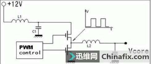 技术文章    显卡开关电路工作原理图如下所示,首先pci-e接口和辅助
